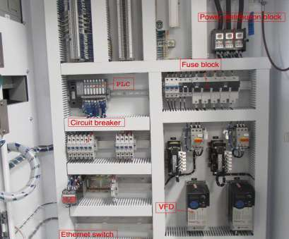 how to do electrical panel wiring What, the Core Components of a Control Panel?, Utility Control How To Do Electrical Panel Wiring Most What, The Core Components Of A Control Panel?, Utility Control Collections
