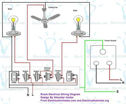 how to home electrical wiring diagrams Home Electrical Wiring Diagrams, LoreStan.info How To Home Electrical Wiring Diagrams Creative Home Electrical Wiring Diagrams, LoreStan.Info Solutions