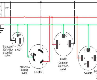 how to install 110v electrical outlet Ac Plug Wire Diagram Schematics Wiring Data \u2022 Electrical Outlet Wiring Diagram 110v Ac Wiring Basics How To Install 110V Electrical Outlet New Ac Plug Wire Diagram Schematics Wiring Data \U2022 Electrical Outlet Wiring Diagram 110V Ac Wiring Basics Galleries