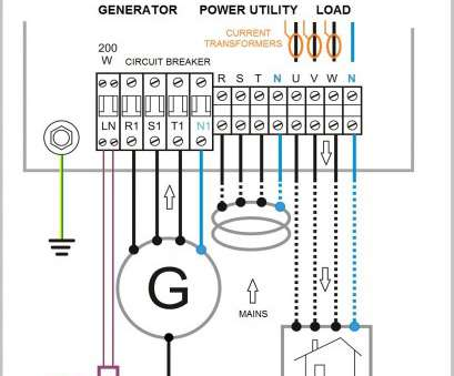 how to install a generator automatic transfer switch Generator Automatic Transfer Switch Wiring Diagram Generac with How To Install A Generator Automatic Transfer Switch New Generator Automatic Transfer Switch Wiring Diagram Generac With Collections