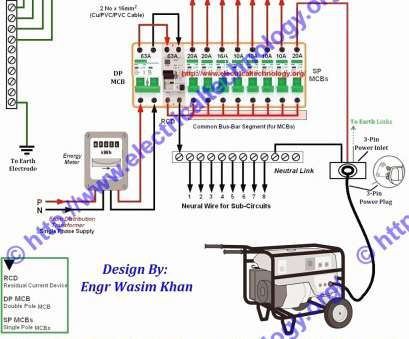 how to install a generator transfer switch Generator Transfer Switch Wiring Diagram Fresh Generac Automatic Transfer Switch Wiring Diagram Concer, within How To Install A Generator Transfer Switch Practical Generator Transfer Switch Wiring Diagram Fresh Generac Automatic Transfer Switch Wiring Diagram Concer, Within Ideas