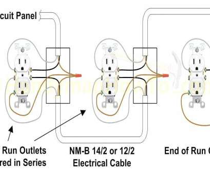 how to install an electric range outlet Free Share Wiring Diagrams, Electrical Outlets Best Of Stunning Plug Diagram Electric Stove Outlet In Outlet Wiring Diagram How To Install An Electric Range Outlet Brilliant Free Share Wiring Diagrams, Electrical Outlets Best Of Stunning Plug Diagram Electric Stove Outlet In Outlet Wiring Diagram Ideas