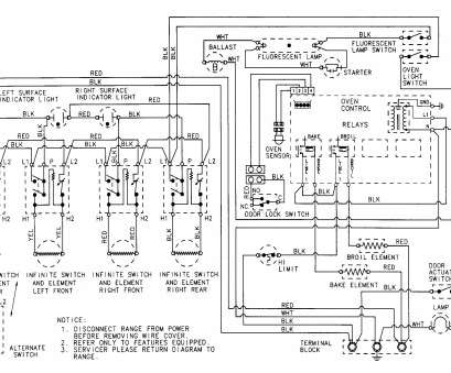 How To Install An Electric Range Outlet Best Wiring 3-Wire ... Ge Slide In Electric Range Wiring Diagram on