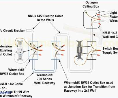 how to install an electrical outlet from a light fixture How To Wire Switches Combination Switchoutlet Light Fixture Within Combo Switch Outlet Wiring Diagram How To Install An Electrical Outlet From A Light Fixture Fantastic How To Wire Switches Combination Switchoutlet Light Fixture Within Combo Switch Outlet Wiring Diagram Photos