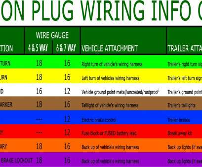 how to install an electrical outlet with 6 wires trailer plugs 6, square  wiring diagram