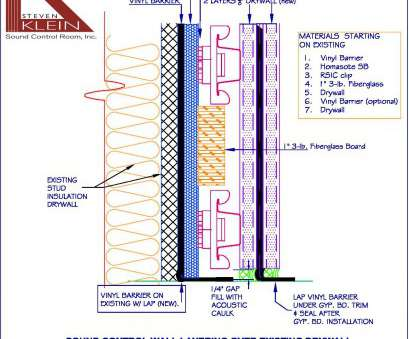 how to install electrical outlet in existing drywall Sound Control Wall Layering Over Existing Drywall Using RSIC -1 Clip v2015 How To Install Electrical Outlet In Existing Drywall Perfect Sound Control Wall Layering Over Existing Drywall Using RSIC -1 Clip V2015 Collections