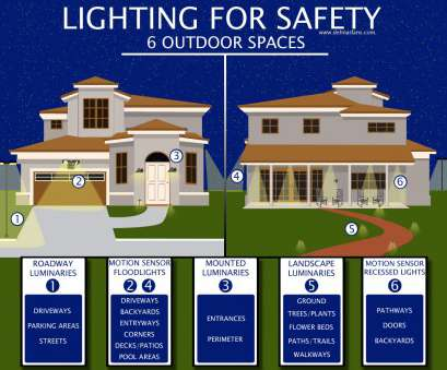 how to install recessed lighting outside Outdoor Security Lighting Tips to Protect Your Home's Exterior How To Install Recessed Lighting Outside New Outdoor Security Lighting Tips To Protect Your Home'S Exterior Pictures