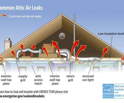 how to install recessed lighting with attic access Insulation, Rule Your Attic!,, Home Depot Community 13 Cleaver How To Install Recessed Lighting With Attic Access Photos