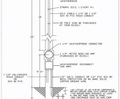 how to install underground electrical wiring Meter Base Installation Guides, Marshall County REMC How To Install Underground Electrical Wiring Fantastic Meter Base Installation Guides, Marshall County REMC Collections
