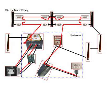 how to install underground electrical wiring new underground, fence wire installation fence galleries rh umukomisiyoneri com How To Install Underground Electrical Wiring New New Underground, Fence Wire Installation Fence Galleries Rh Umukomisiyoneri Com Images