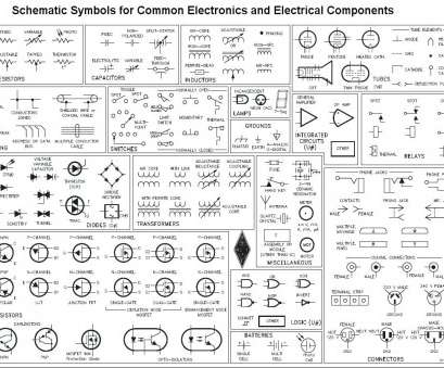 how to read automotive wiring diagram How To Read Automotive Wiring Diagram Symbols Icon Chart Domestic How To Read Automotive Wiring Diagram Popular How To Read Automotive Wiring Diagram Symbols Icon Chart Domestic Pictures