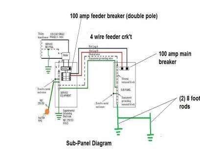 how to read electrical panel wiring diagram ... Electrical Pinterest Garage Workshop 12 Inspirational Wiring, Panel To Main Diagram 73 In Read How To Read Electrical Panel Wiring Diagram Nice ... Electrical Pinterest Garage Workshop 12 Inspirational Wiring, Panel To Main Diagram 73 In Read Ideas