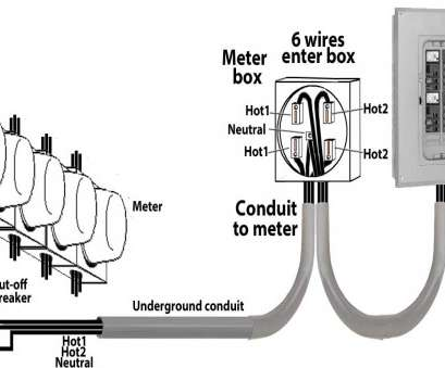 how to run underground electrical wire How to install electric meter on, Volt water heater How To, Underground Electrical Wire Fantastic How To Install Electric Meter On, Volt Water Heater Pictures