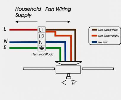 how to wire a 3-way fan light switch Hunter Ceiling, Light, Wiring Diagram Simplified Shapes Hunter Ceiling, 3, Switch Wiring Diagram Sample How To Wire A 3-Way, Light Switch Brilliant Hunter Ceiling, Light, Wiring Diagram Simplified Shapes Hunter Ceiling, 3, Switch Wiring Diagram Sample Ideas