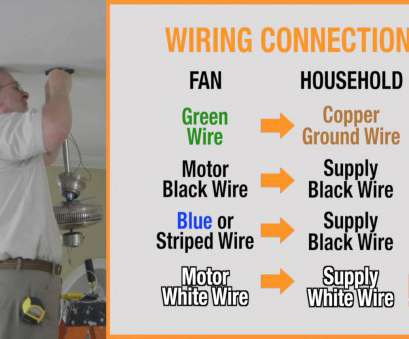 how to wire a ceiling light with 5 wires How to Install a Ceiling Fan: Step, Wire, Fan How To Wire A Ceiling Light With 5 Wires Nice How To Install A Ceiling Fan: Step, Wire, Fan Solutions