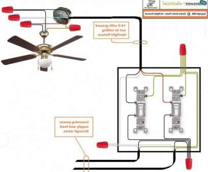 how to wire a ceiling fan with light kit and remote hunter ceiling, wiring diagram with remote control highroadny fans lights douglas inside heavy duty exhaust How To Wire A Ceiling, With Light, And Remote New Hunter Ceiling, Wiring Diagram With Remote Control Highroadny Fans Lights Douglas Inside Heavy Duty Exhaust Solutions
