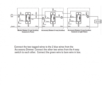 how to wire a cooper three way switch 4, Switch Wiring Diagram Poor Water Sanitation Sony, In How To Wire A Cooper Three, Switch Nice 4, Switch Wiring Diagram Poor Water Sanitation Sony, In Pictures