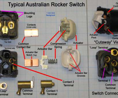 how to wire a dimmer switch in a two way switch file typical australian rocker switch, wikimedia commons rh commons wikimedia, light switch wiring instructions How To Wire A Dimmer Switch In A, Way Switch Professional File Typical Australian Rocker Switch, Wikimedia Commons Rh Commons Wikimedia, Light Switch Wiring Instructions Images