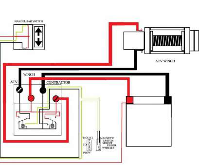 how to wire a disconnect switch Great Arctic Snow Plow Wiring Diagram 91 With Additional Battery Disconnect Switch How To Wire A Disconnect Switch Cleaver Great Arctic Snow Plow Wiring Diagram 91 With Additional Battery Disconnect Switch Photos