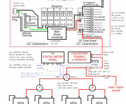 how to wire a disconnect switch Rv Battery Disconnect Switch Wiring Diagram Unique Isolator, How To Wire Dual Of How To Wire A Disconnect Switch Most Rv Battery Disconnect Switch Wiring Diagram Unique Isolator, How To Wire Dual Of Images