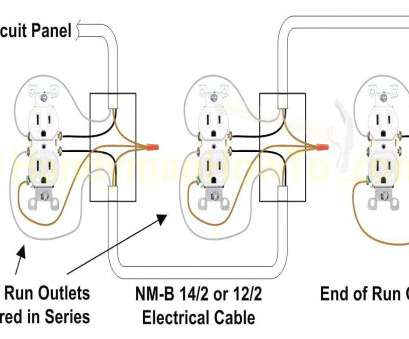 how to wire a duplex electrical outlet electrical outlet wiring diagram wiring rh bweb me at outlets in series wiring diagram free download How To Wire A Duplex Electrical Outlet New Electrical Outlet Wiring Diagram Wiring Rh Bweb Me At Outlets In Series Wiring Diagram Free Download Photos
