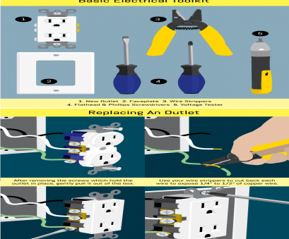 how to wire a new electrical outlet from an existing one Conduct Electrical Repairs on Outlets, Switches, Fix.com How To Wire A, Electrical Outlet From An Existing One Practical Conduct Electrical Repairs On Outlets, Switches, Fix.Com Galleries