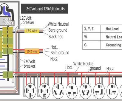 how to wire a 220 electrical outlet Wiring-diagram-for-220-volt-outlet &, Volt Gfci Circuit Breaker How To Wire A, Electrical Outlet Cleaver Wiring-Diagram-For-220-Volt-Outlet &, Volt Gfci Circuit Breaker Solutions