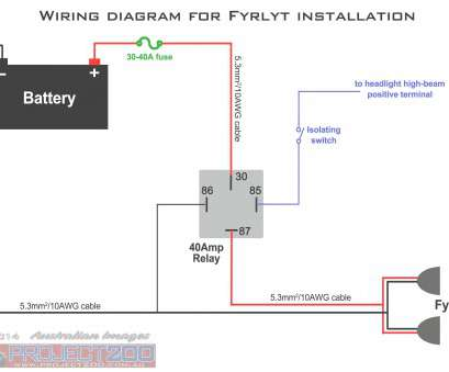 how to wire a emergency light bar Car Wiring, Light, Harness Diagram, Epauto, Throughout Wire How To Wire A Emergency Light Bar Fantastic Car Wiring, Light, Harness Diagram, Epauto, Throughout Wire Collections