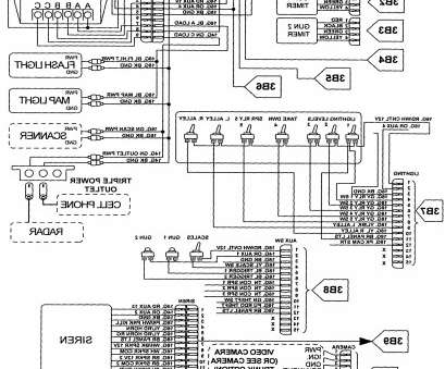 how to wire a emergency light bar Vector, Light Bar: Light, Wiring Diagram Fresh Electrical Wiring, Emergency Light Bar How To Wire A Emergency Light Bar Top Vector, Light Bar: Light, Wiring Diagram Fresh Electrical Wiring, Emergency Light Bar Photos
