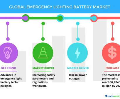 how to wire a emergency light Top 5 Vendors in, Global Emergency Lighting Battery Market from 2017-2021: Technavio, Business Wire How To Wire A Emergency Light Professional Top 5 Vendors In, Global Emergency Lighting Battery Market From 2017-2021: Technavio, Business Wire Ideas
