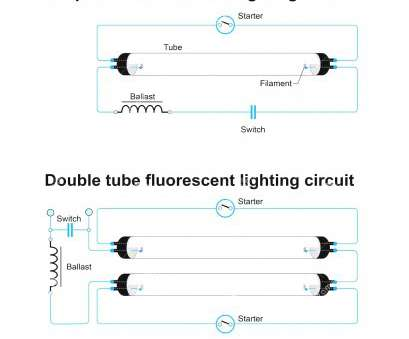how to wire a fluorescent light bulb Fluorescent Tube Diagram Affordable Simple Fluorescent Lamp Of Fluorescent Light Bulb Diagram Powerpoint Slide with Fluorescent How To Wire A Fluorescent Light Bulb Nice Fluorescent Tube Diagram Affordable Simple Fluorescent Lamp Of Fluorescent Light Bulb Diagram Powerpoint Slide With Fluorescent Ideas
