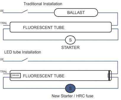 how to wire a fluorescent light for led ..., Fluorescent Replacement Wiring Diagram, Wiring Diagrams, on t8, installation How To Wire A Fluorescent Light, Led Brilliant ..., Fluorescent Replacement Wiring Diagram, Wiring Diagrams, On T8, Installation Images