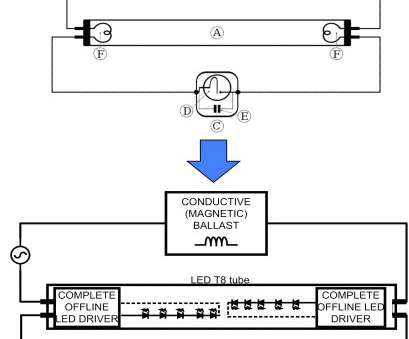Magnetic Electronic F T Ballast Wiring Diagram on fluorescent light wiring diagram, f96t12 cw, f96t12 electronic ballast, f96t12 bulb wiring diagram,
