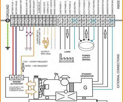 how to wire a generator transfer switch diagram 10 Automatic Transfer Switch Wiring Diagram Gauge, Home Generator In Home Generator Transfer Switch Wiri How To Wire A Generator Transfer Switch Diagram Professional 10 Automatic Transfer Switch Wiring Diagram Gauge, Home Generator In Home Generator Transfer Switch Wiri Collections