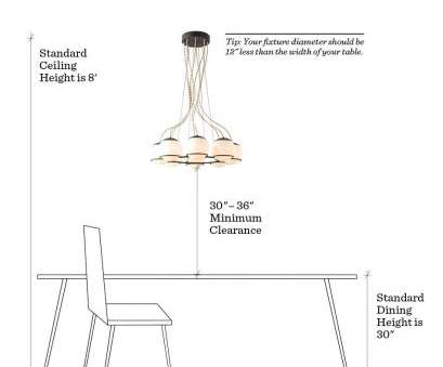 How To Wire A Hanging Light Fixture Nice There, So Many Different Styles, Types Of Light Fixtures That Work In A Dining Room, It Really, Boils Down To Personal Preference Solutions