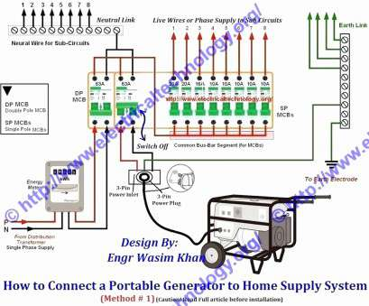 how to wire a home generator transfer switch Transfer Switch Wiring Diagram Inspirational Home Generator Transfer How To Wire A Home Generator Transfer Switch Top Transfer Switch Wiring Diagram Inspirational Home Generator Transfer Images