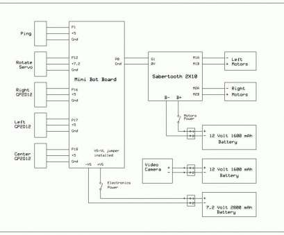how to wire a house for electricity diagram Australian House Electrical Wiring Diagram Valid Fine, to Wire A House Crest Best, Wiring Diagram How To Wire A House, Electricity Diagram Fantastic Australian House Electrical Wiring Diagram Valid Fine, To Wire A House Crest Best, Wiring Diagram Ideas