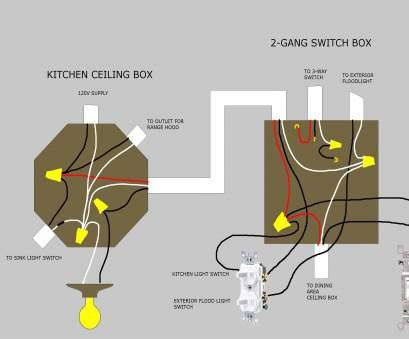 How To Wire A Light, An Outlet Top Wiring A Light Switch, Outlet Together Diagram Free Downloads Rh Queen, Com On Off Ideas