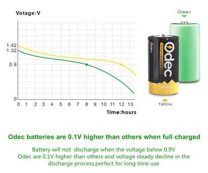 how to wire a light bulb to a 9v battery 9 Volt Battery Diagram Best Of Amazon Odec D Cell Rechargeable Battery 4 Pack, Deep How To Wire A Light Bulb To A 9V Battery Perfect 9 Volt Battery Diagram Best Of Amazon Odec D Cell Rechargeable Battery 4 Pack, Deep Ideas