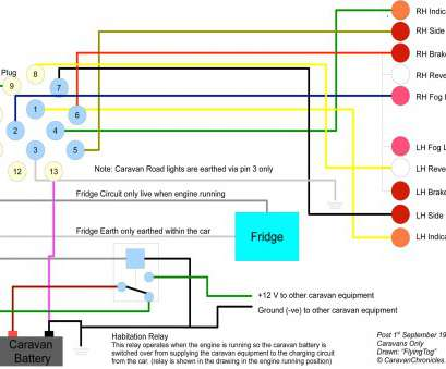 how to wire a light circuit uk Wiring Diagrams, Lighting Circuits Uk top-rated Light Circuit Wiring Diagram Australia, Lighting Wiring Diagram How To Wire A Light Circuit Uk Creative Wiring Diagrams, Lighting Circuits Uk Top-Rated Light Circuit Wiring Diagram Australia, Lighting Wiring Diagram Photos