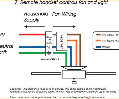 how to wire a fan light combo hunter fans wiring diagram wiring diagram chocaraze rh chocaraze, wiring, fans with lights wiring How To Wire A, Light Combo Simple Hunter Fans Wiring Diagram Wiring Diagram Chocaraze Rh Chocaraze, Wiring, Fans With Lights Wiring Solutions