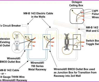 how to wire a light fixture from an existing outlet Elegant, to Extend Power From An Existing Wall Outlet with Wiremold Image Dzp How To Wire A Light Fixture From An Existing Outlet Nice Elegant, To Extend Power From An Existing Wall Outlet With Wiremold Image Dzp Collections