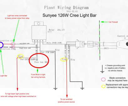 how to wire a light, on a truck professional code 3 lightbar wiring  diagram best