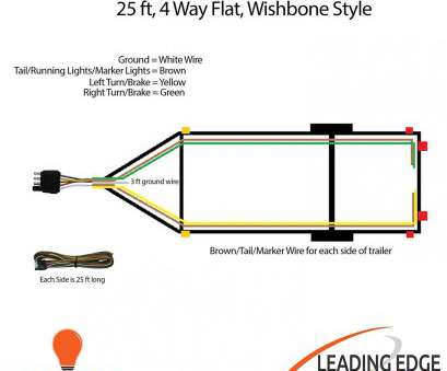 how to wire a light plug How To Wire Trailer Lights 4, Diagram, Thinker Life How To Wire A Light Plug Best How To Wire Trailer Lights 4, Diagram, Thinker Life Solutions