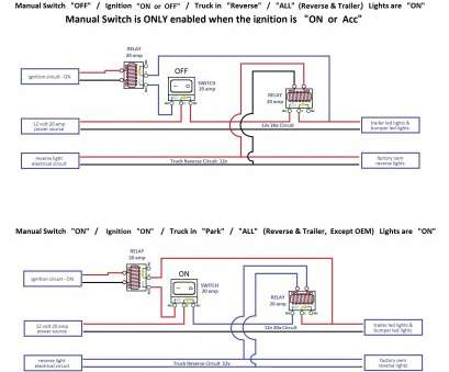 how to wire a light switch off a plug wiring diagram, reverse lights, rated wiring diagram, rh joescablecar, Reverse Light Wiring Diagram wiring reverse lights to trailer plug How To Wire A Light Switch, A Plug Simple Wiring Diagram, Reverse Lights, Rated Wiring Diagram, Rh Joescablecar, Reverse Light Wiring Diagram Wiring Reverse Lights To Trailer Plug Photos