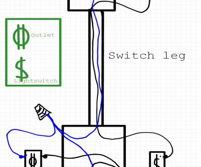 how to wire a light switch circuit Electrical, Do I Wire A Light Switch, Outlet In, Same Wiring Lights Outlets On Circuit Diagram How To Wire A Light Switch Circuit New Electrical, Do I Wire A Light Switch, Outlet In, Same Wiring Lights Outlets On Circuit Diagram Photos