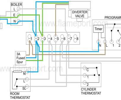 how to wire a light switch from a fused spur Diverter Valve, Central Heating Programmer Wiring Diagram With Fused Spur Within Spur Wiring Diagram How To Wire A Light Switch From A Fused Spur Creative Diverter Valve, Central Heating Programmer Wiring Diagram With Fused Spur Within Spur Wiring Diagram Photos