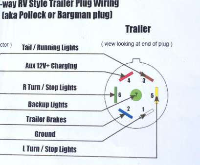 how to wire a light switch from a plug wiring diagram, trailer light socket fresh 6, trailer plug rh eugrab, light switch How To Wire A Light Switch From A Plug Nice Wiring Diagram, Trailer Light Socket Fresh 6, Trailer Plug Rh Eugrab, Light Switch Ideas