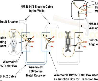 how to wire a new light switch from an existing switch light fixture wiring diagram free download wiring diagrams wire rh bustabit co How To Wire A, Light Switch From An Existing Switch Practical Light Fixture Wiring Diagram Free Download Wiring Diagrams Wire Rh Bustabit Co Galleries
