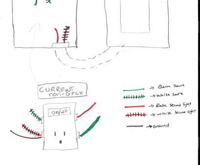 how to wire a light switch and gfci outlet in same box ... Gfci Outlet With, Switches In, Box Switch, 15 Leviton Switch Outlet Combination Wiring Diagram WIRING DIAGRAM 15 How To Wire A Light Switch, Gfci Outlet In Same Box Cleaver ... Gfci Outlet With, Switches In, Box Switch, 15 Leviton Switch Outlet Combination Wiring Diagram WIRING DIAGRAM 15 Ideas